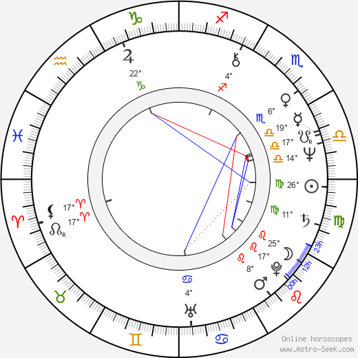 Mahesh Bhatt birth chart, biography, wikipedia 2019, 2020