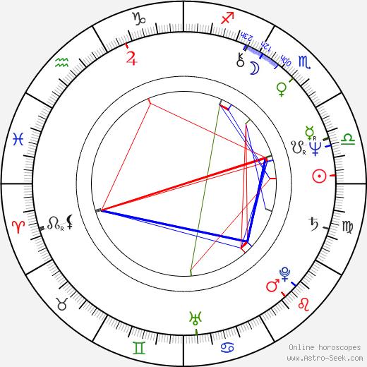 Marie Tifo tema natale, oroscopo, Marie Tifo oroscopi gratuiti, astrologia