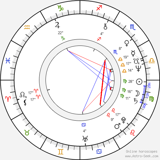 Mason Daring birth chart, biography, wikipedia 2019, 2020