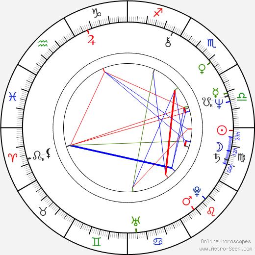 Mason Daring birth chart, Mason Daring astro natal horoscope, astrology