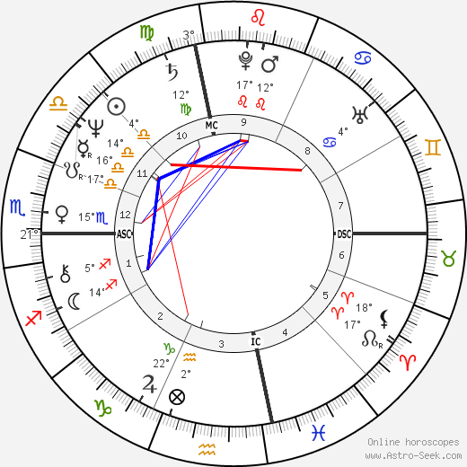 Mike Schmidt birth chart, biography, wikipedia 2018, 2019