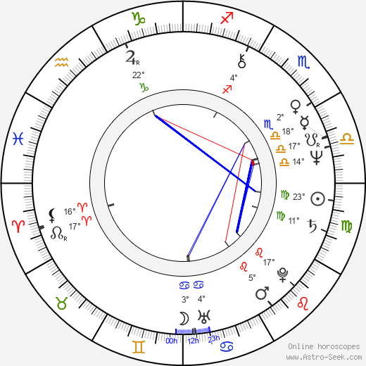 Oz Scott birth chart, biography, wikipedia 2018, 2019