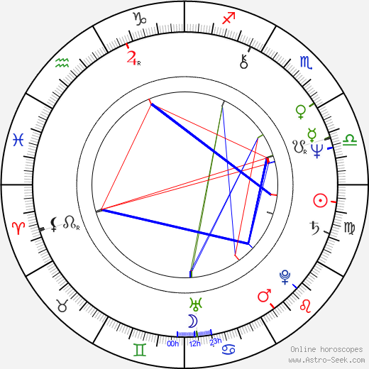 Oz Scott astro natal birth chart, Oz Scott horoscope, astrology