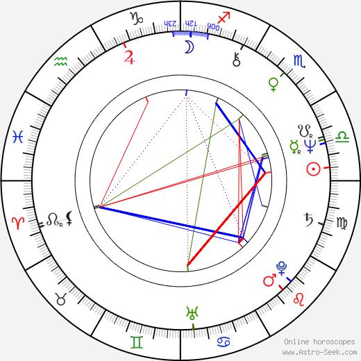 Pasqualina Napoletano birth chart, Pasqualina Napoletano astro natal horoscope, astrology