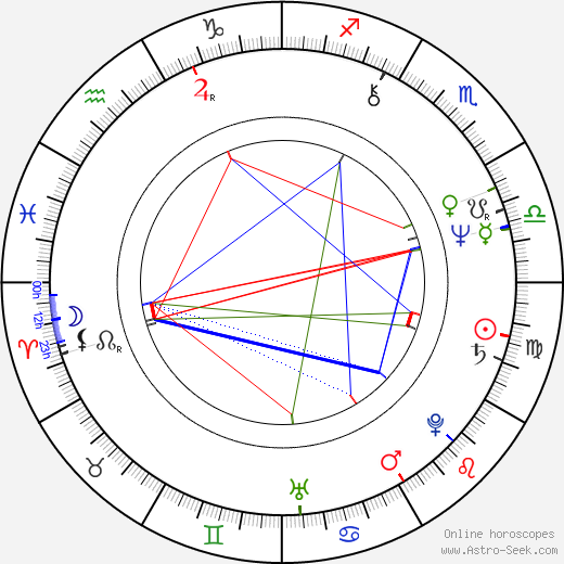 Petr Novotný tema natale, oroscopo, Petr Novotný oroscopi gratuiti, astrologia