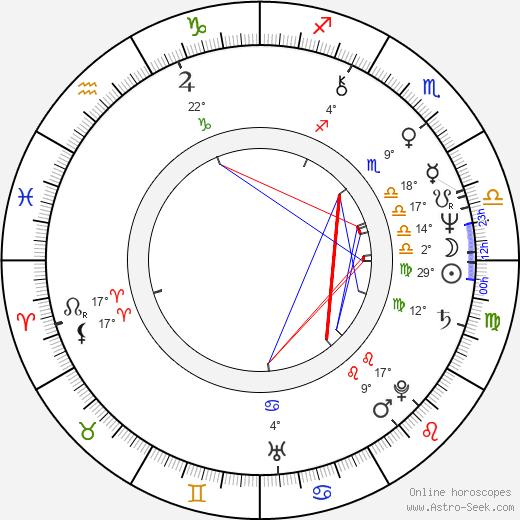 Suzanne Ford birth chart, biography, wikipedia 2020, 2021