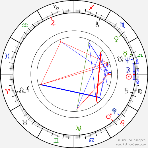 Suzanne Ford birth chart, Suzanne Ford astro natal horoscope, astrology