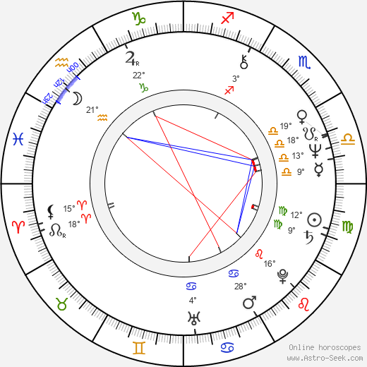 Yevgeni Tsymbal birth chart, biography, wikipedia 2019, 2020