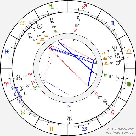 Alice Hašová birth chart, biography, wikipedia 2020, 2021