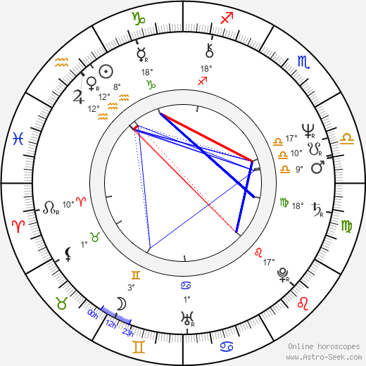 Anna Bonaiuto birth chart, biography, wikipedia 2018, 2019