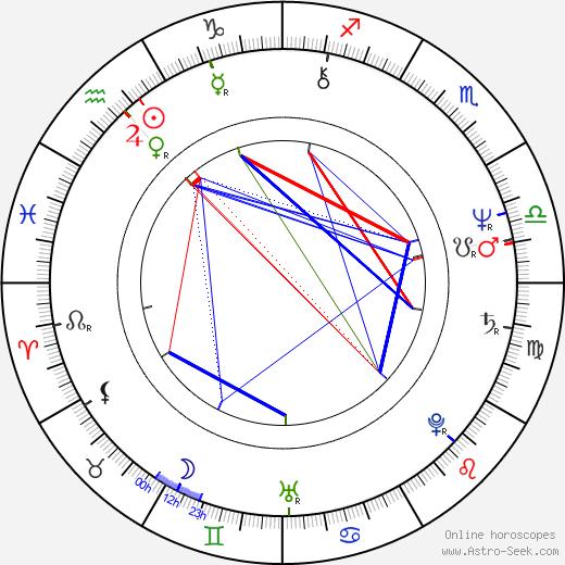 Anna Bonaiuto astro natal birth chart, Anna Bonaiuto horoscope, astrology