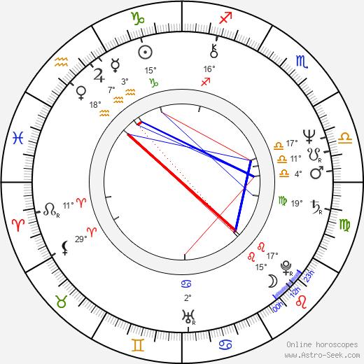 Beau Williams birth chart, biography, wikipedia 2020, 2021