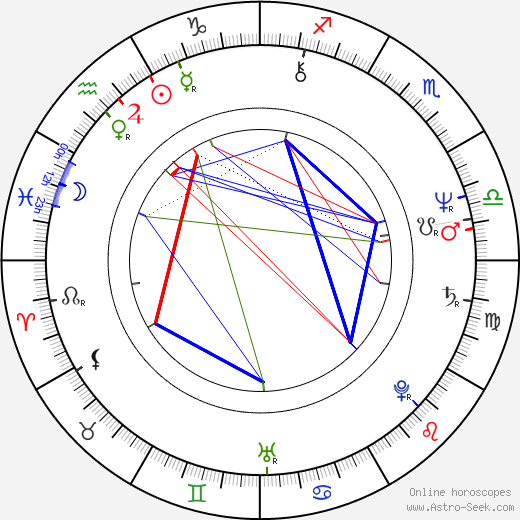 Billy Ocean astro natal birth chart, Billy Ocean horoscope, astrology