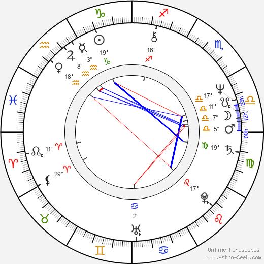 Bonnie Hellman birth chart, biography, wikipedia 2020, 2021
