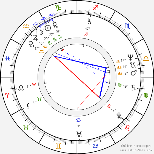 Boris Nevzorov birth chart, biography, wikipedia 2018, 2019