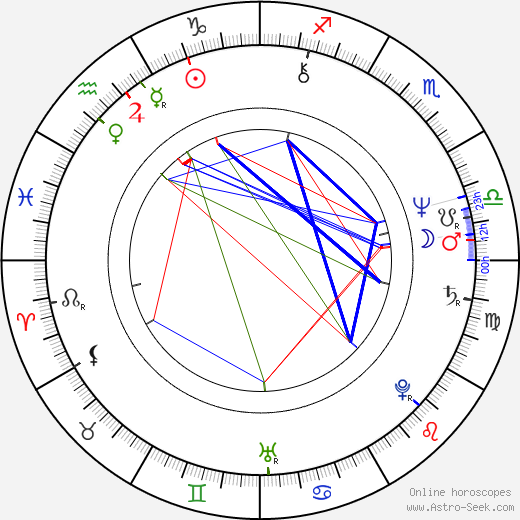 Carlo Siliotto astro natal birth chart, Carlo Siliotto horoscope, astrology