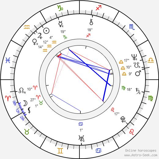 Christopher Ryan birth chart, biography, wikipedia 2019, 2020