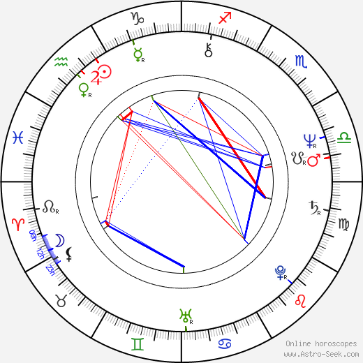 Christopher Ryan birth chart, Christopher Ryan astro natal horoscope, astrology
