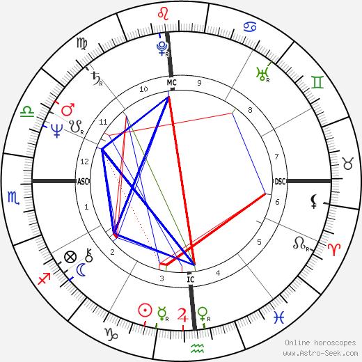 Damo Suzuki tema natale, oroscopo, Damo Suzuki oroscopi gratuiti, astrologia