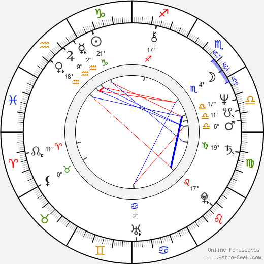 Dorrit Moussaieff birth chart, biography, wikipedia 2018, 2019