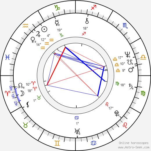 Gerald Brisco birth chart, biography, wikipedia 2019, 2020