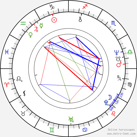 Krzysztof Janczar birth chart, Krzysztof Janczar astro natal horoscope, astrology