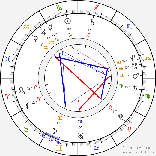 Matti Ollila birth chart, biography, wikipedia 2019, 2020