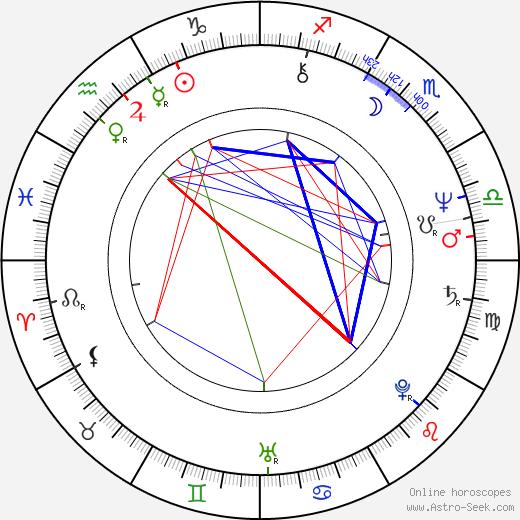 Michael Guido tema natale, oroscopo, Michael Guido oroscopi gratuiti, astrologia