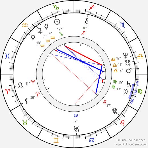Michael Kearns birth chart, biography, wikipedia 2020, 2021
