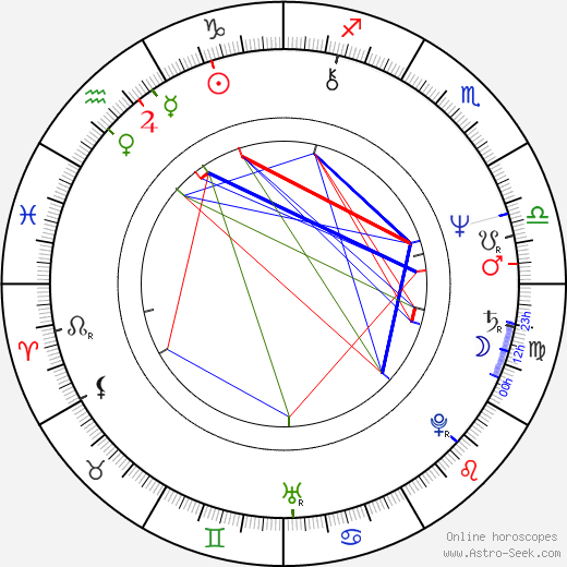 Michael Kearns birth chart, Michael Kearns astro natal horoscope, astrology