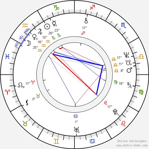 Nicolae Vlad Popa birth chart, biography, wikipedia 2018, 2019