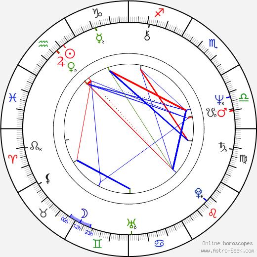 Per Waldvik birth chart, Per Waldvik astro natal horoscope, astrology