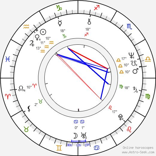 Randy Brooks birth chart, biography, wikipedia 2019, 2020