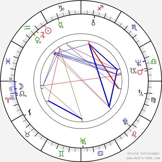 Richard Gilliland astro natal birth chart, Richard Gilliland horoscope, astrology