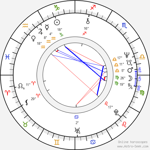 Robert Sherman birth chart, biography, wikipedia 2019, 2020