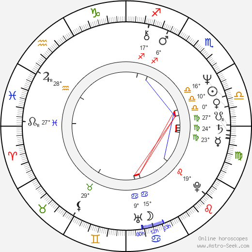 Alan Rosenberg birth chart, biography, wikipedia 2019, 2020