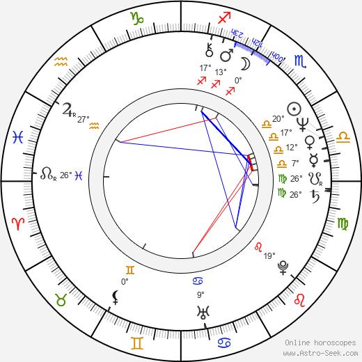 Alfréd Swan birth chart, biography, wikipedia 2019, 2020