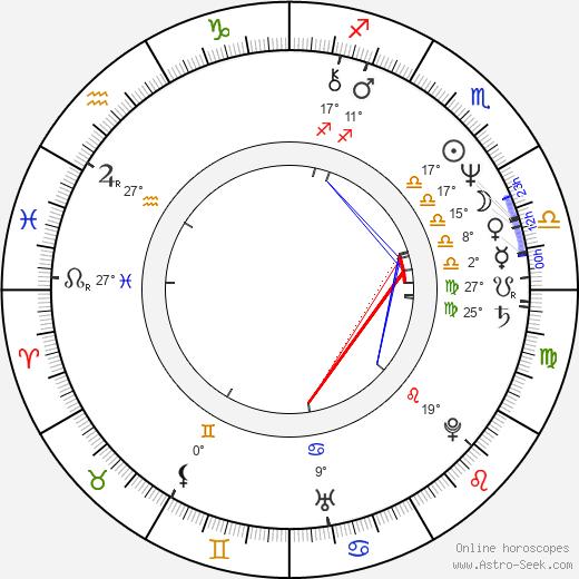 Amos Gitai tema natale, biography, Biografia da Wikipedia 2020, 2021