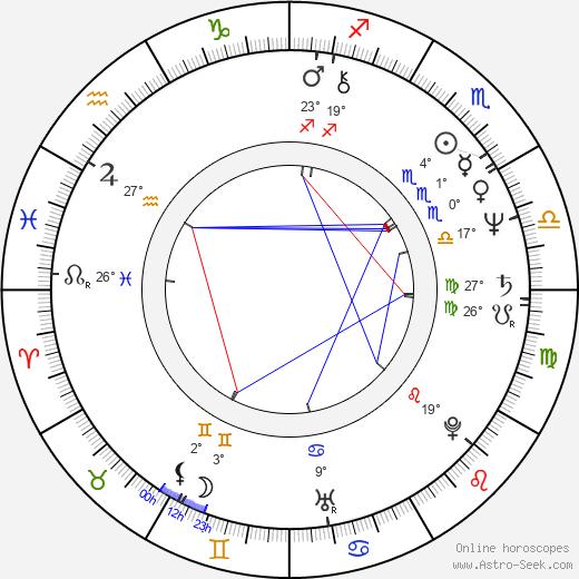 Audrie J. Neenan birth chart, biography, wikipedia 2020, 2021