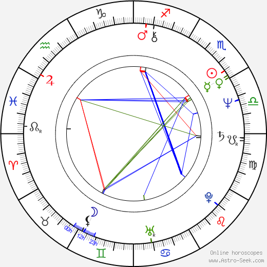 Audrie J. Neenan birth chart, Audrie J. Neenan astro natal horoscope, astrology