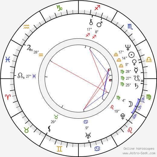 Blake Morrison birth chart, biography, wikipedia 2018, 2019