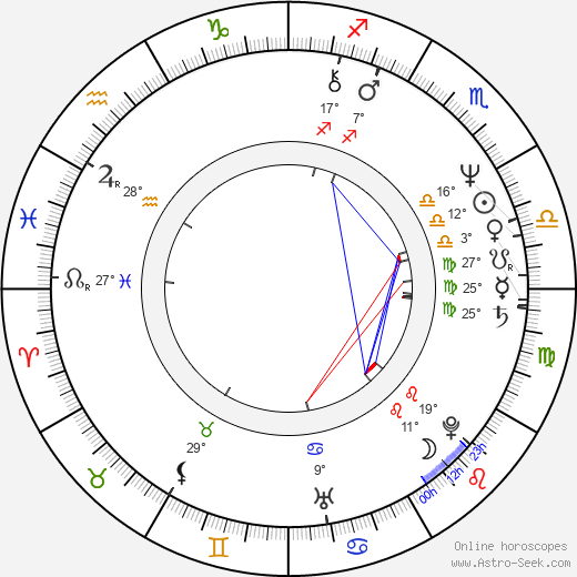 David Brin birth chart, biography, wikipedia 2018, 2019