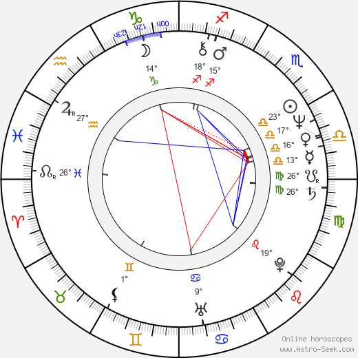 Donata Gottardi birth chart, biography, wikipedia 2020, 2021