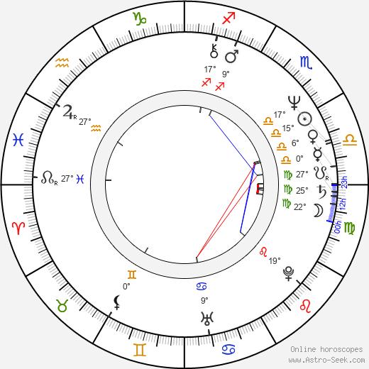 Gary Frank birth chart, biography, wikipedia 2019, 2020