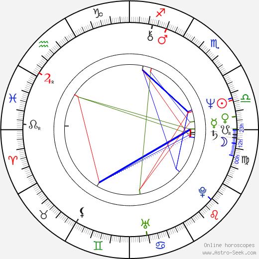 Gary Frank astro natal birth chart, Gary Frank horoscope, astrology
