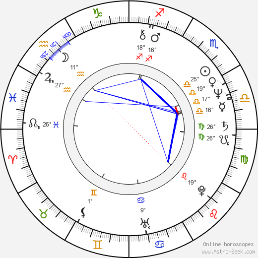 George Fenton birth chart, biography, wikipedia 2018, 2019
