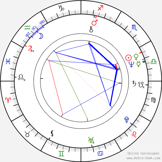 George Fenton astro natal birth chart, George Fenton horoscope, astrology