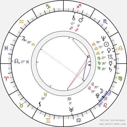 Hugh Fraser birth chart, biography, wikipedia 2019, 2020