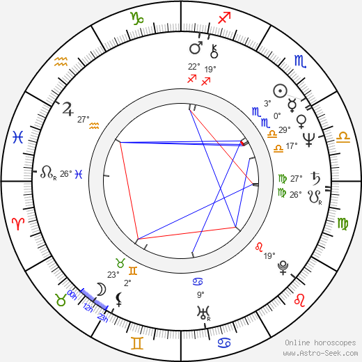 James L. Conway birth chart, biography, wikipedia 2019, 2020