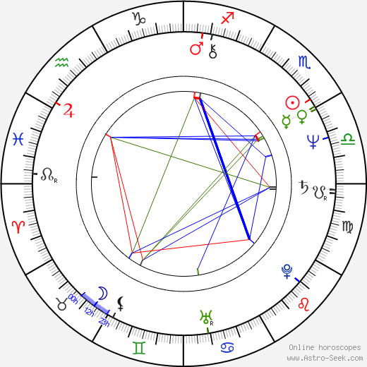 James L. Conway astro natal birth chart, James L. Conway horoscope, astrology